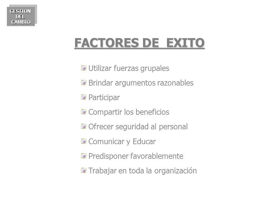 FACTORES DE EXITO Utilizar fuerzas grupales