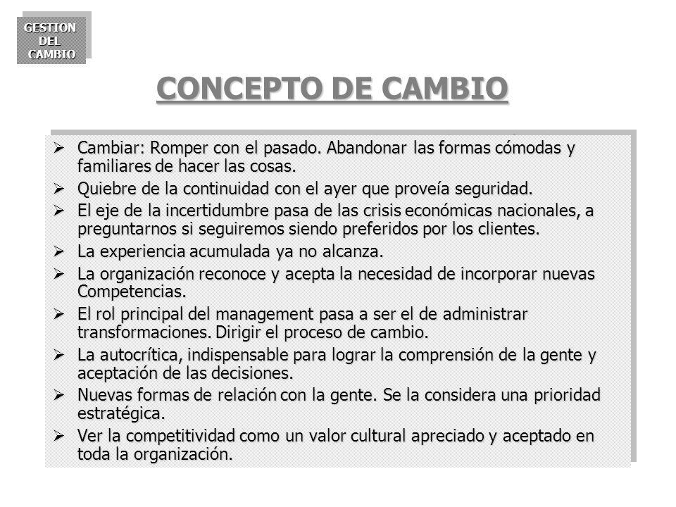 CONCEPTO DE CAMBIO Cambiar: Romper con el pasado. Abandonar las formas cómodas y familiares de hacer las cosas.