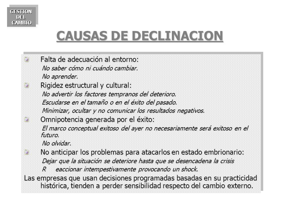 CAUSAS DE DECLINACION Falta de adecuación al entorno: