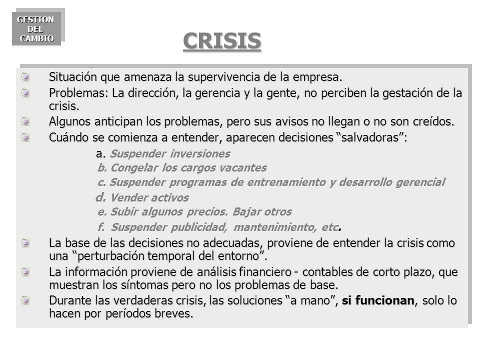 CRISIS Situación que amenaza la supervivencia de la empresa.