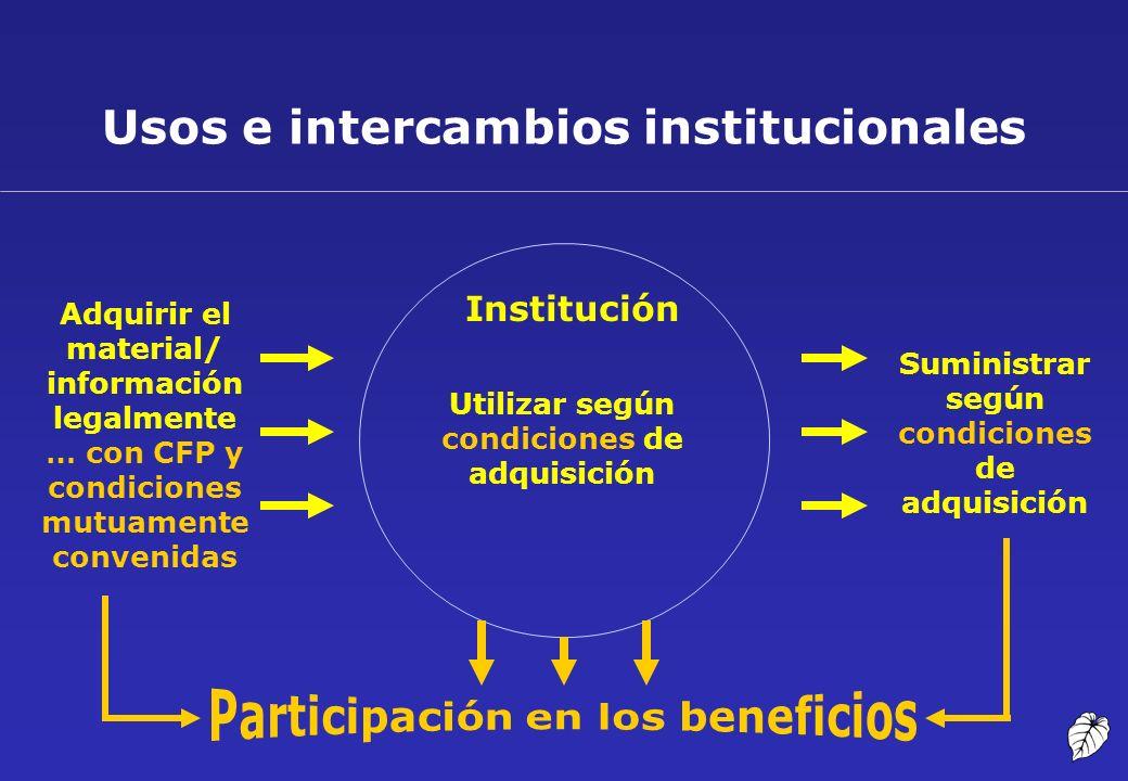 Usos e intercambios institucionales Participación en los beneficios