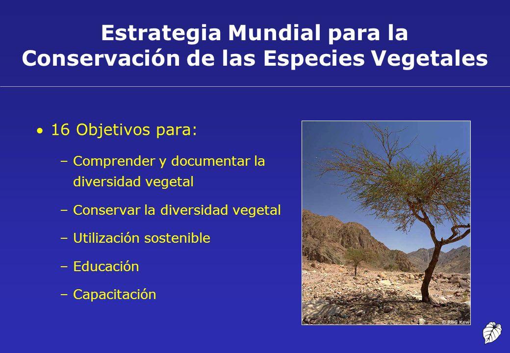 Estrategia Mundial para la Conservación de las Especies Vegetales