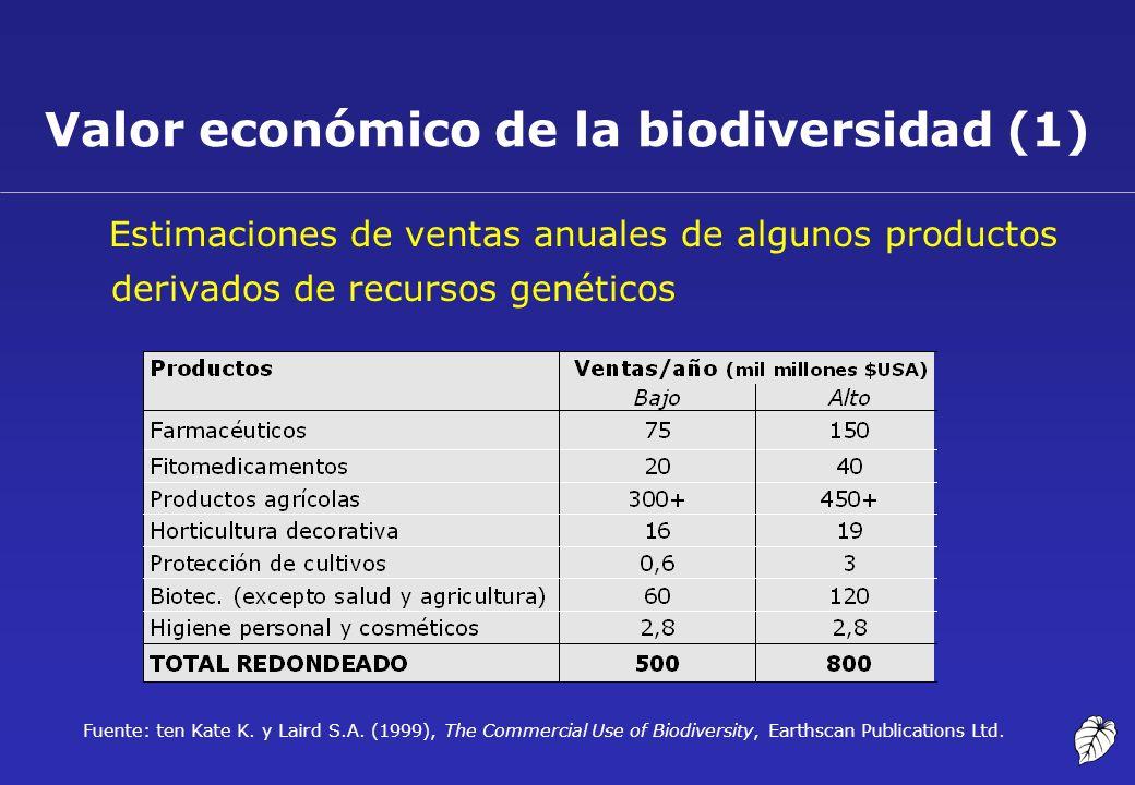 Valor económico de la biodiversidad (1)