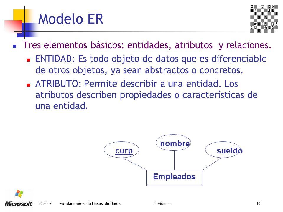 Modelo ER Tres elementos básicos: entidades, atributos y relaciones.