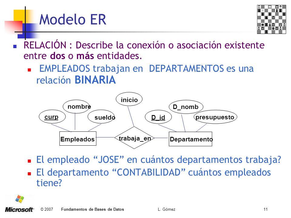 Modelo ER RELACIÓN : Describe la conexión o asociación existente entre dos o más entidades.