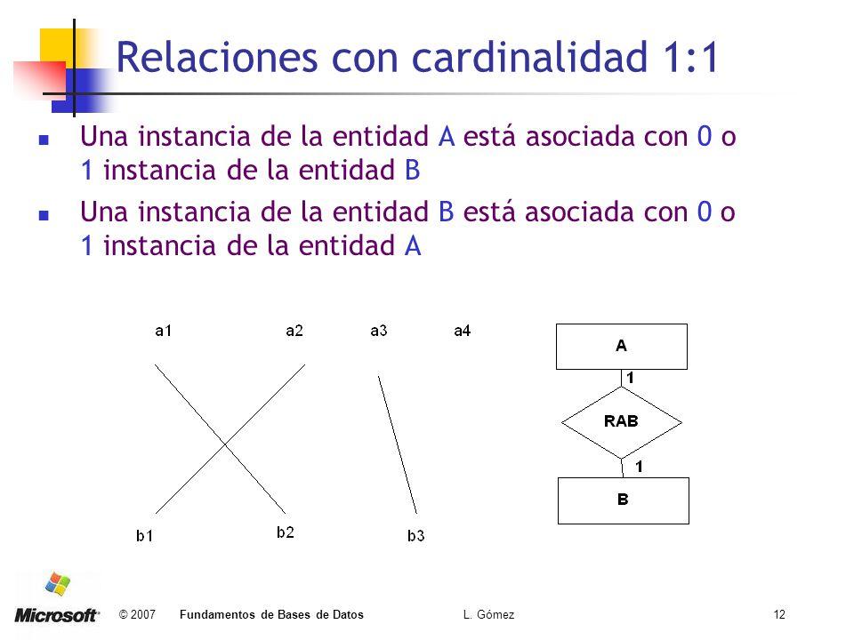 Relaciones con cardinalidad 1:1