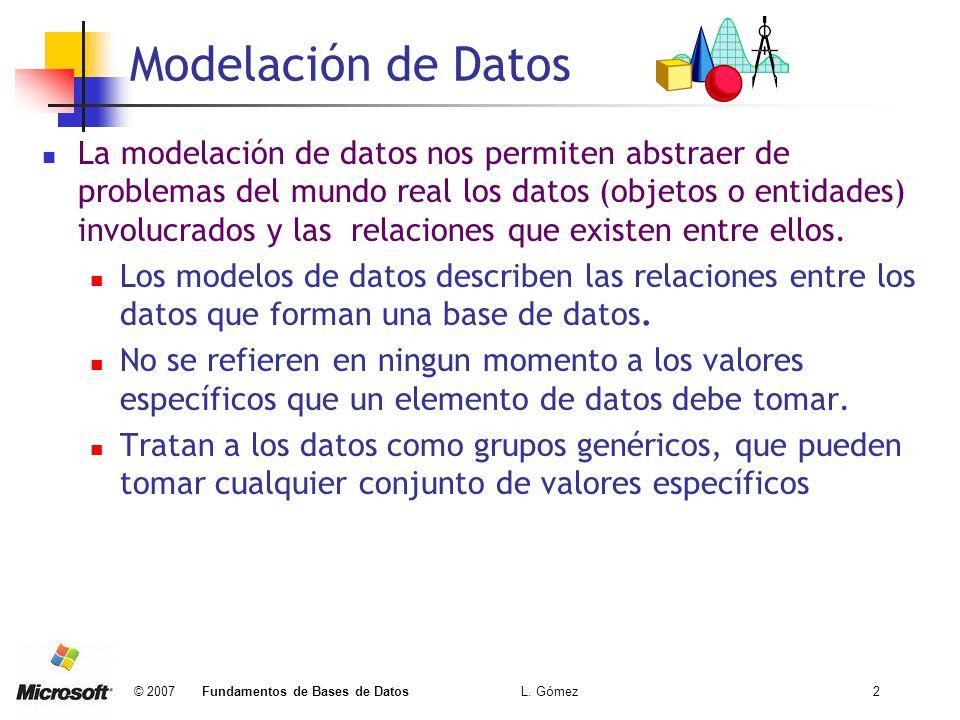 Modelación de Datos
