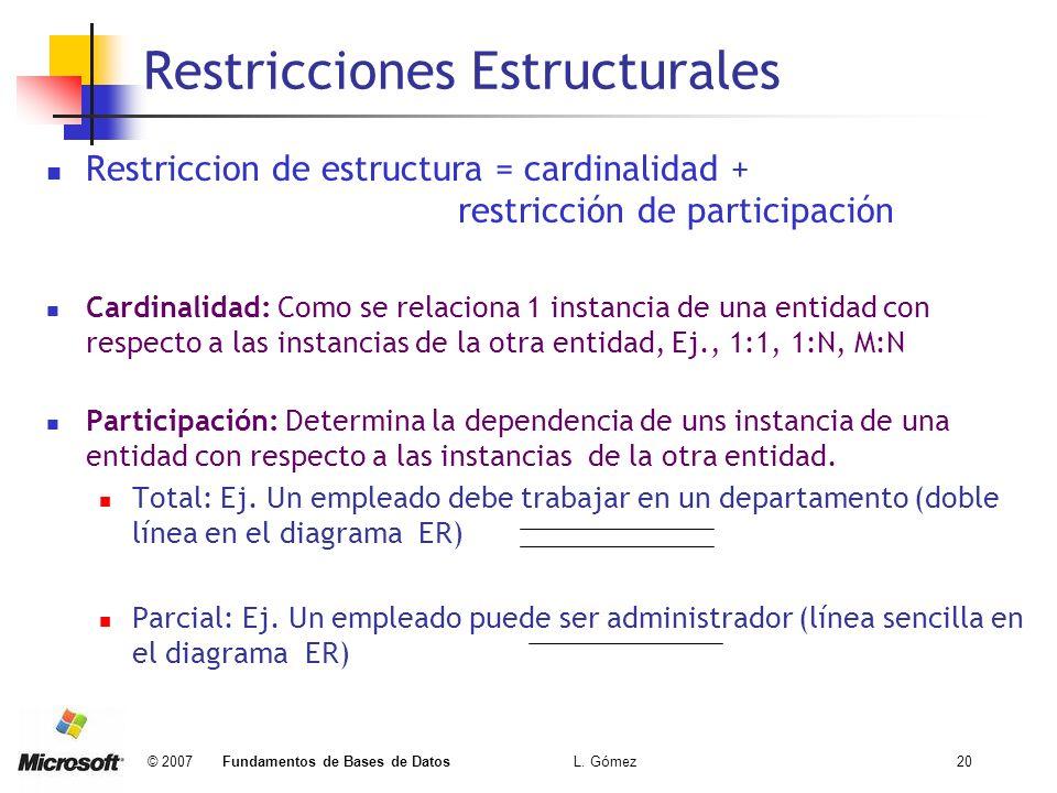 Restricciones Estructurales