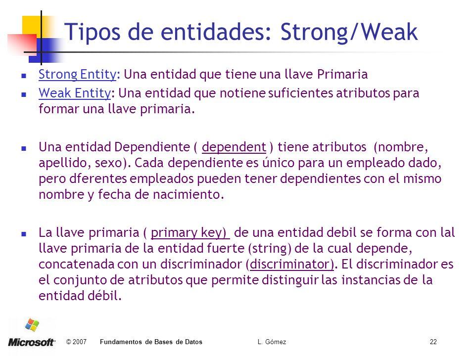 Tipos de entidades: Strong/Weak