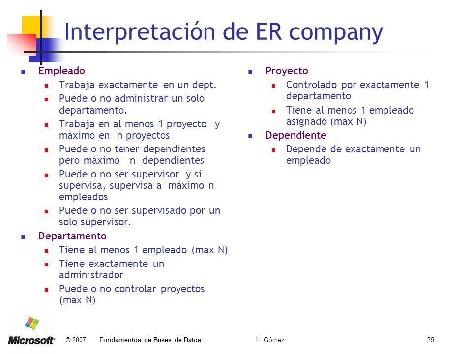 Interpretación de ER company