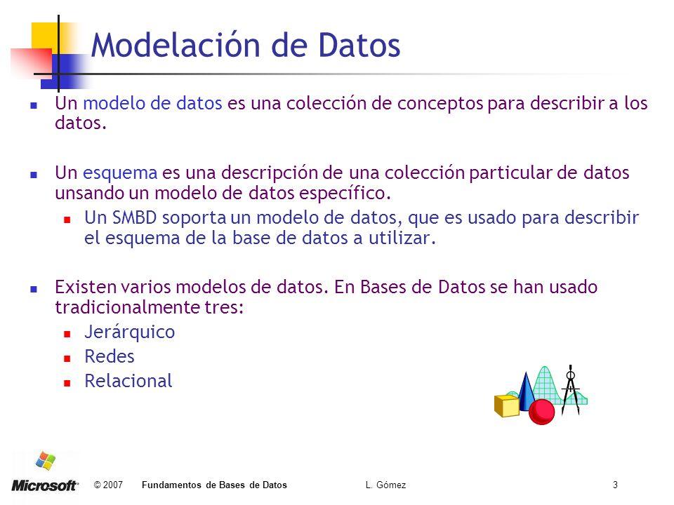Modelación de DatosUn modelo de datos es una colección de conceptos para describir a los datos.