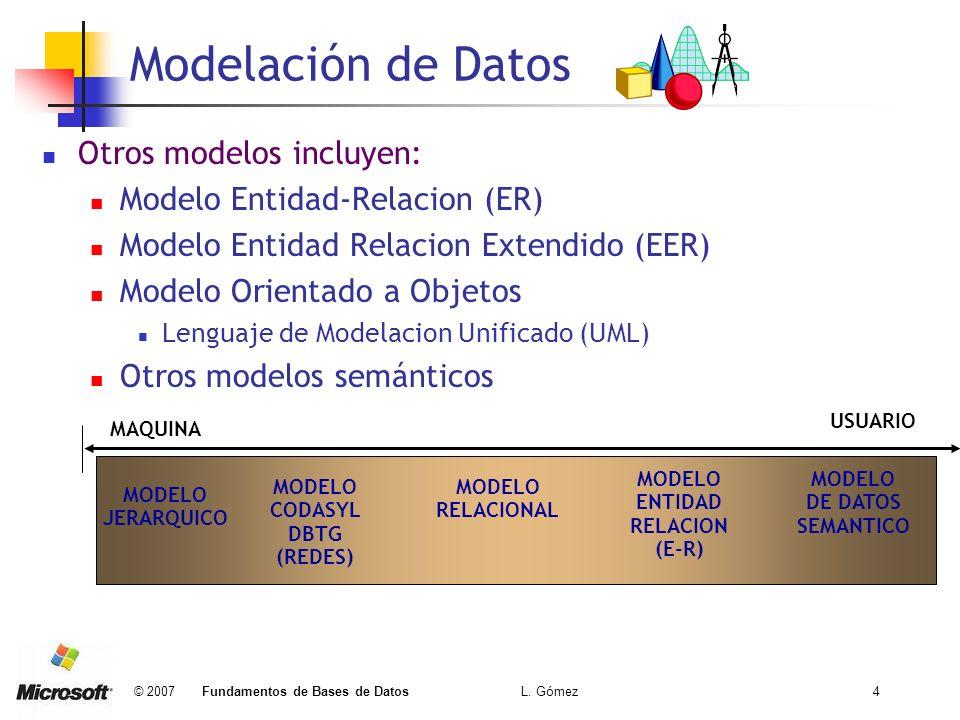 Modelación de Datos Otros modelos incluyen: