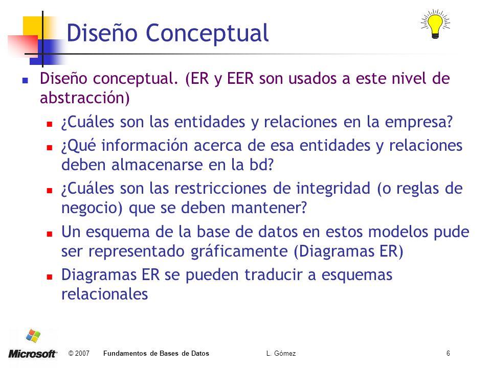 Diseño Conceptual Diseño conceptual. (ER y EER son usados a este nivel de abstracción) ¿Cuáles son las entidades y relaciones en la empresa