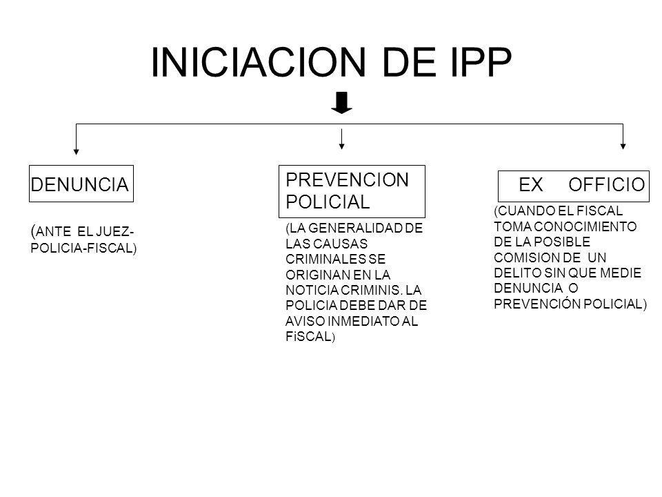 INICIACION DE IPP PREVENCION POLICIAL DENUNCIA