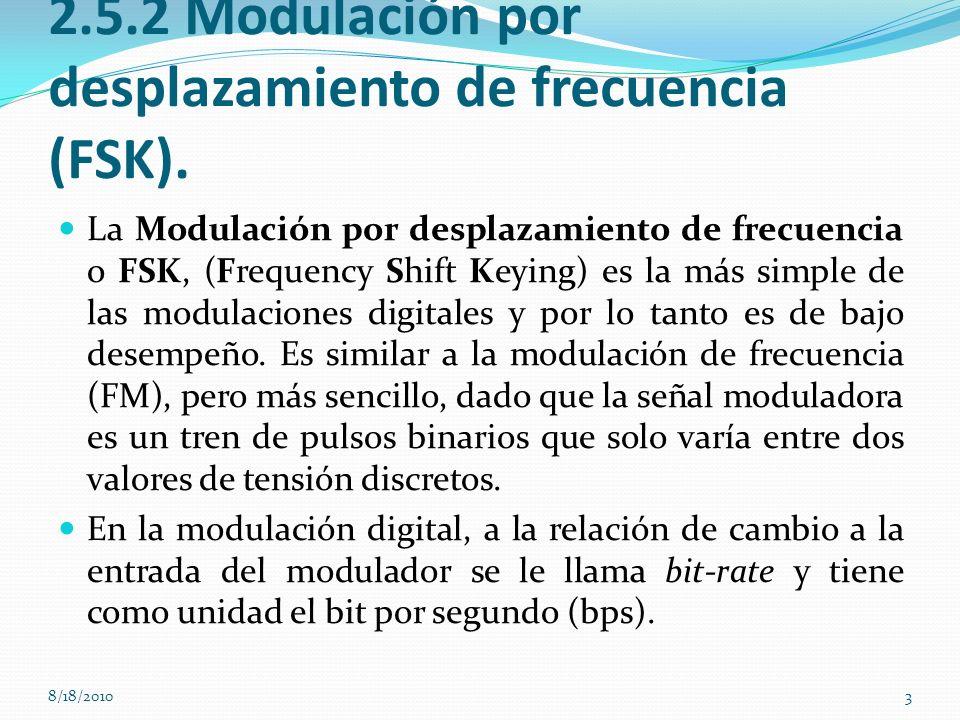 2.5.2 Modulación por desplazamiento de frecuencia (FSK).