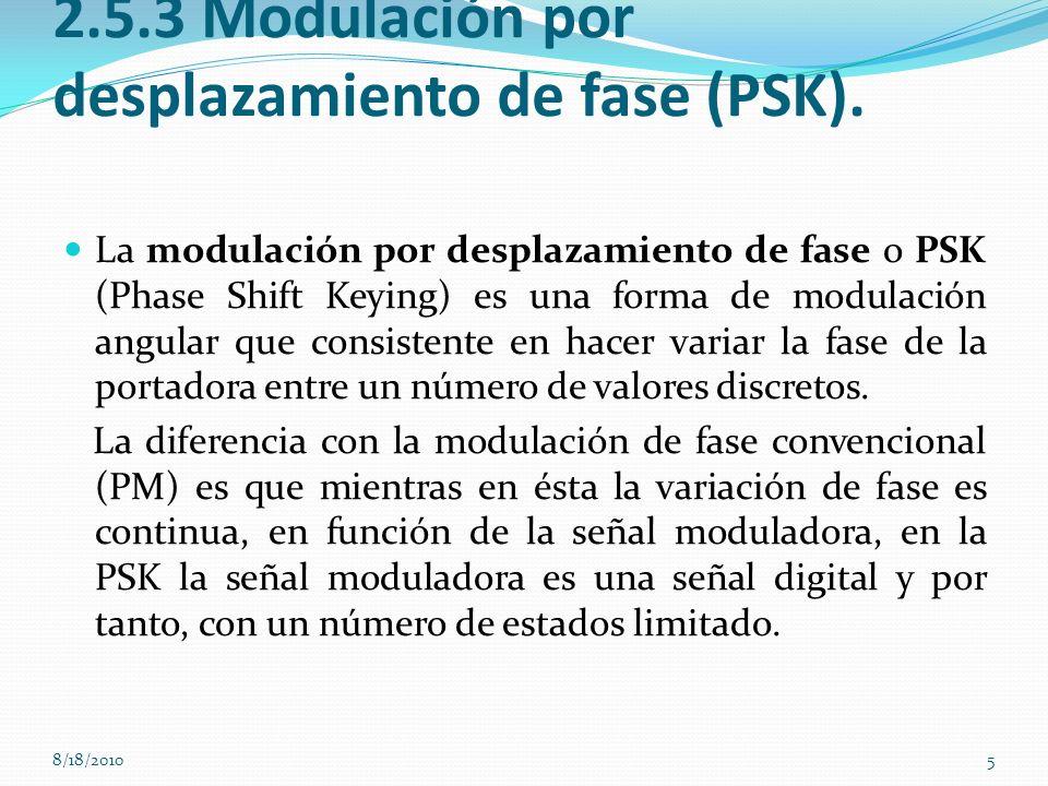 2.5.3 Modulación por desplazamiento de fase (PSK).