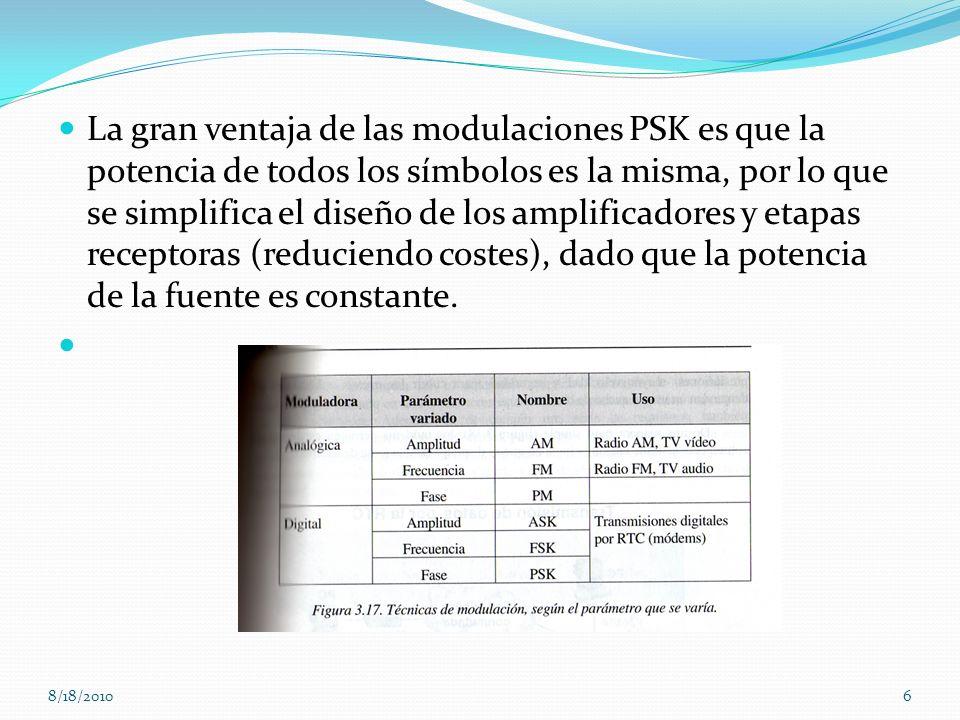 La gran ventaja de las modulaciones PSK es que la potencia de todos los símbolos es la misma, por lo que se simplifica el diseño de los amplificadores y etapas receptoras (reduciendo costes), dado que la potencia de la fuente es constante.