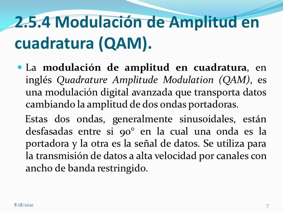 2.5.4 Modulación de Amplitud en cuadratura (QAM).