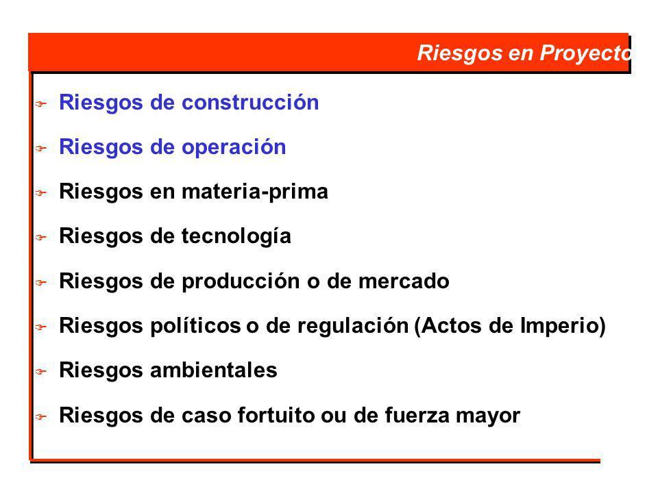 Riesgos en Proyectos Riesgos de construcción. Riesgos de operación. Riesgos en materia-prima. Riesgos de tecnología.