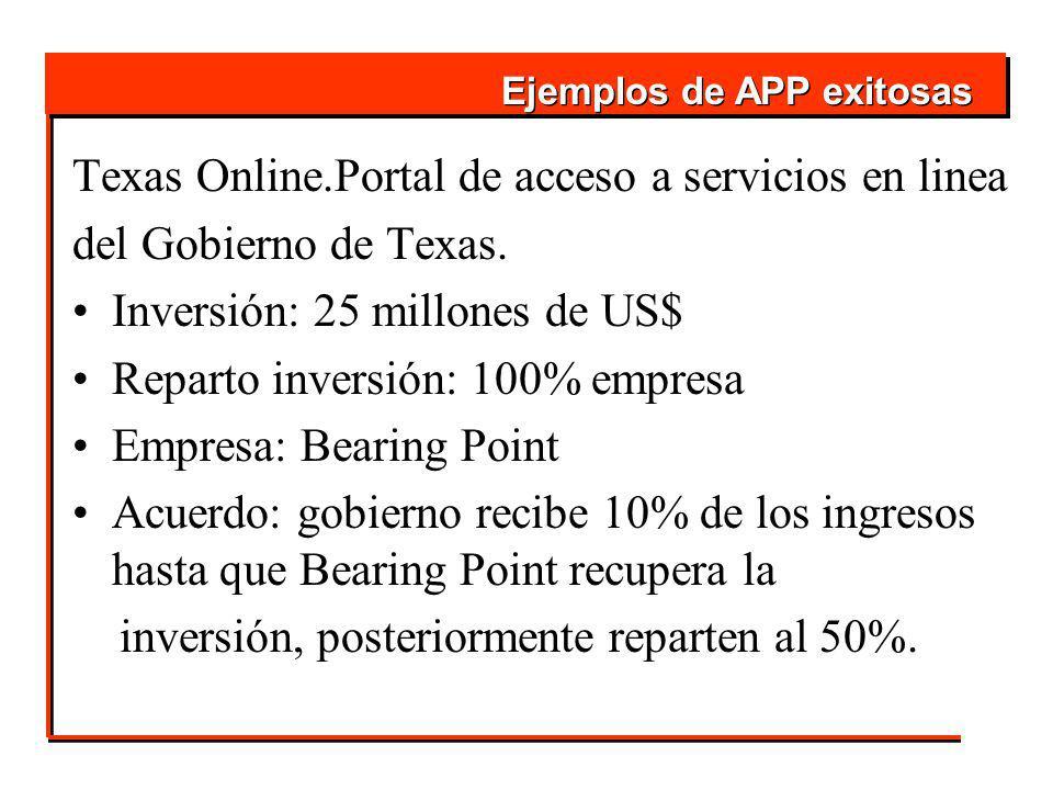 Texas Online.Portal de acceso a servicios en linea