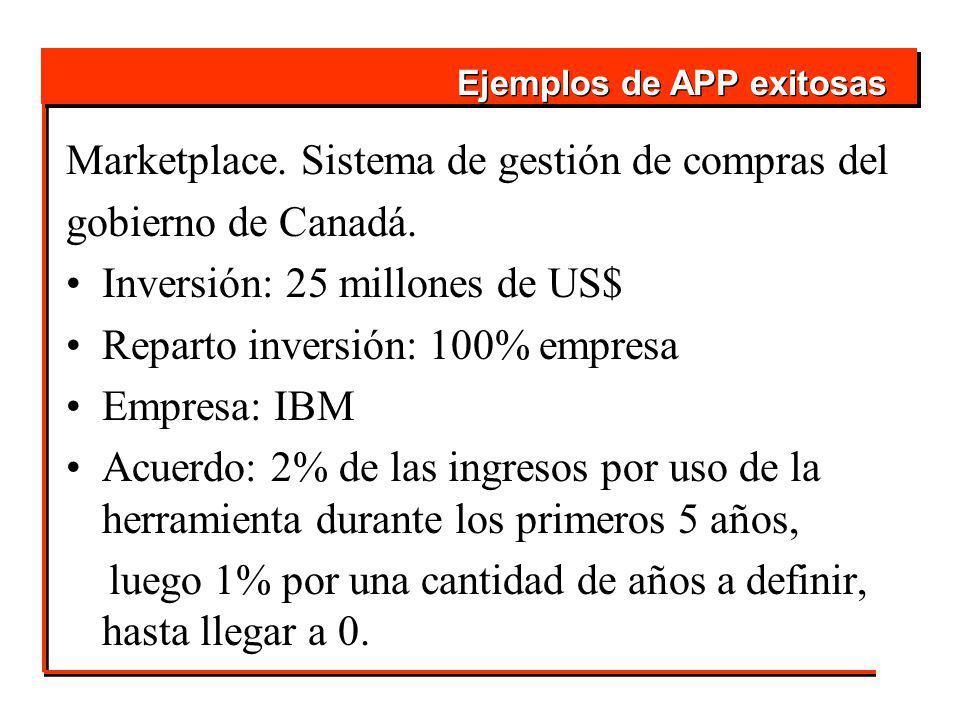 Marketplace. Sistema de gestión de compras del gobierno de Canadá.