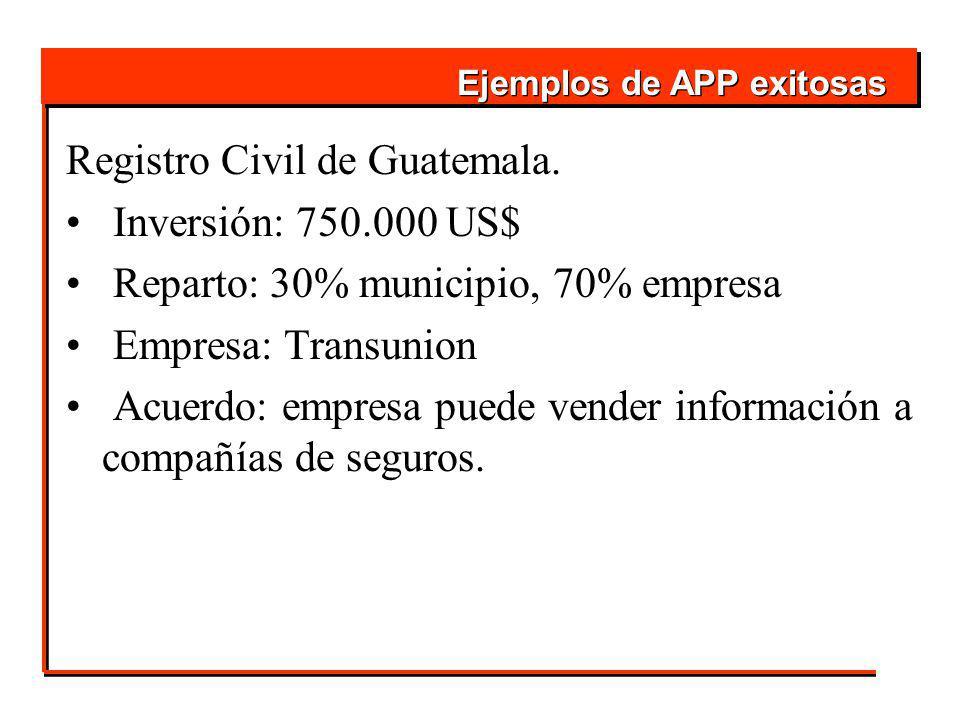 Registro Civil de Guatemala. Inversión: 750.000 US$