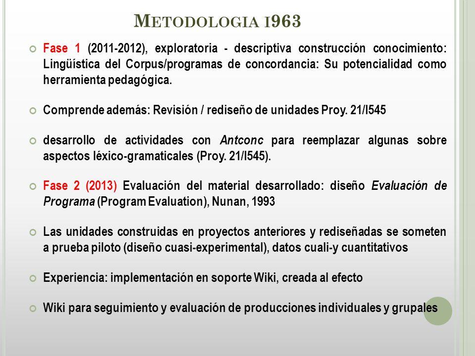 Metodologia i963