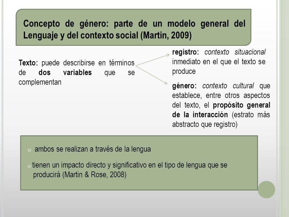 Concepto de género: parte de un modelo general del Lenguaje y del contexto social (Martin, 2009)