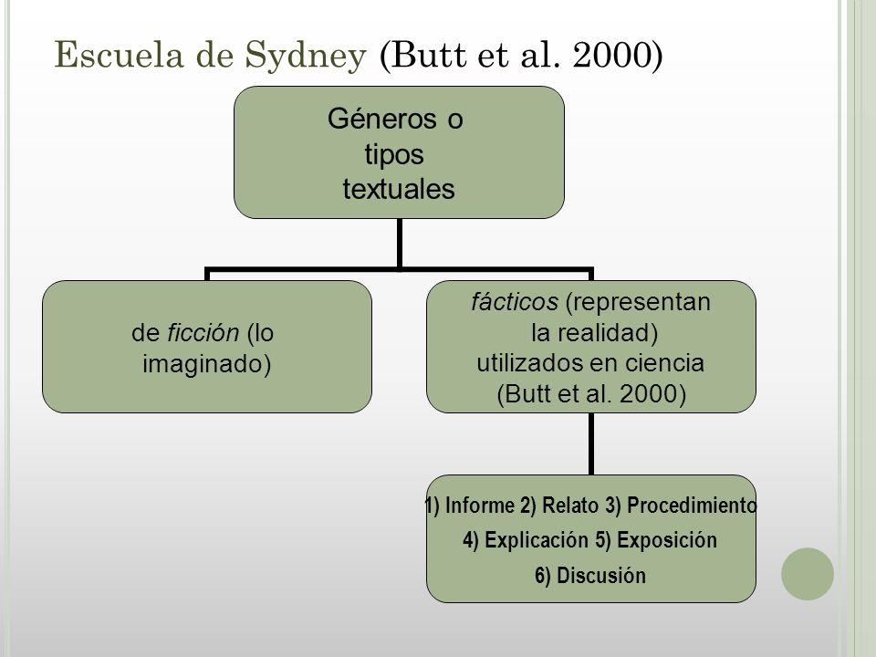 Escuela de Sydney (Butt et al. 2000)