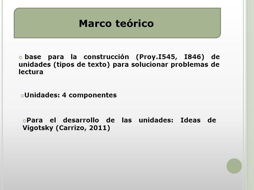 Marco teórico base para la construcción (Proy.I545, I846) de unidades (tipos de texto) para solucionar problemas de lectura.