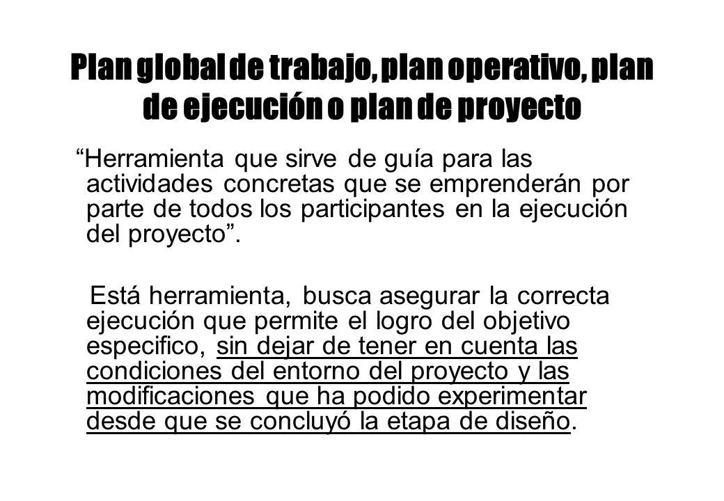 Plan global de trabajo, plan operativo, plan de ejecución o plan de proyecto