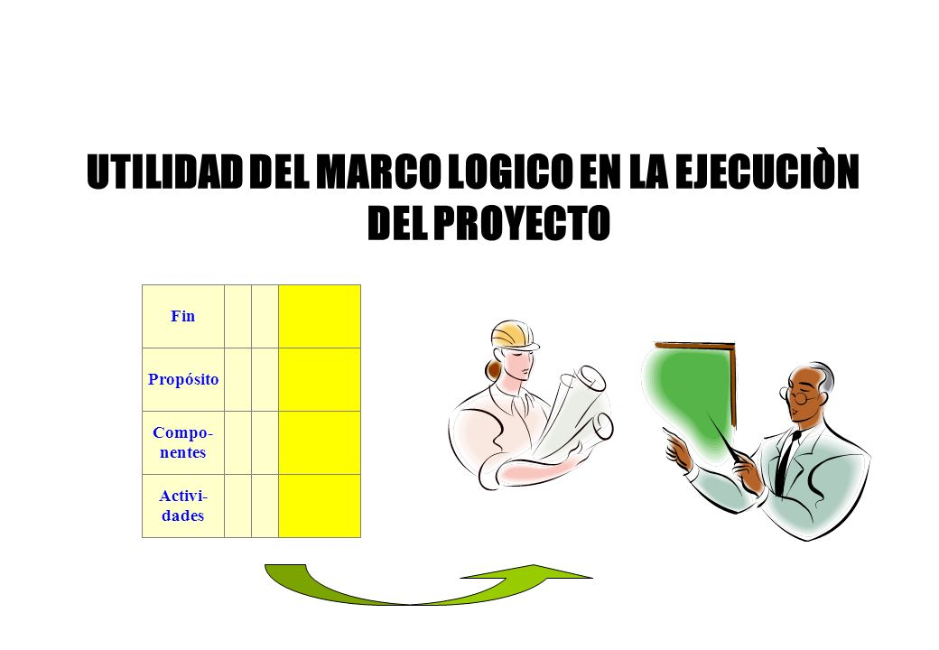 UTILIDAD DEL MARCO LOGICO EN LA EJECUCIÒN DEL PROYECTO
