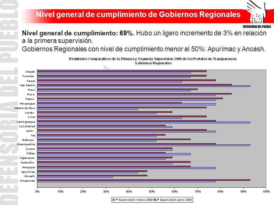 Nivel general de cumplimiento de Gobiernos Regionales