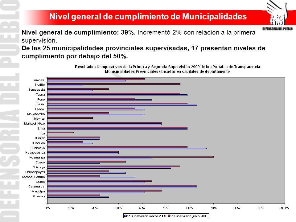 Nivel general de cumplimiento de Municipalidades