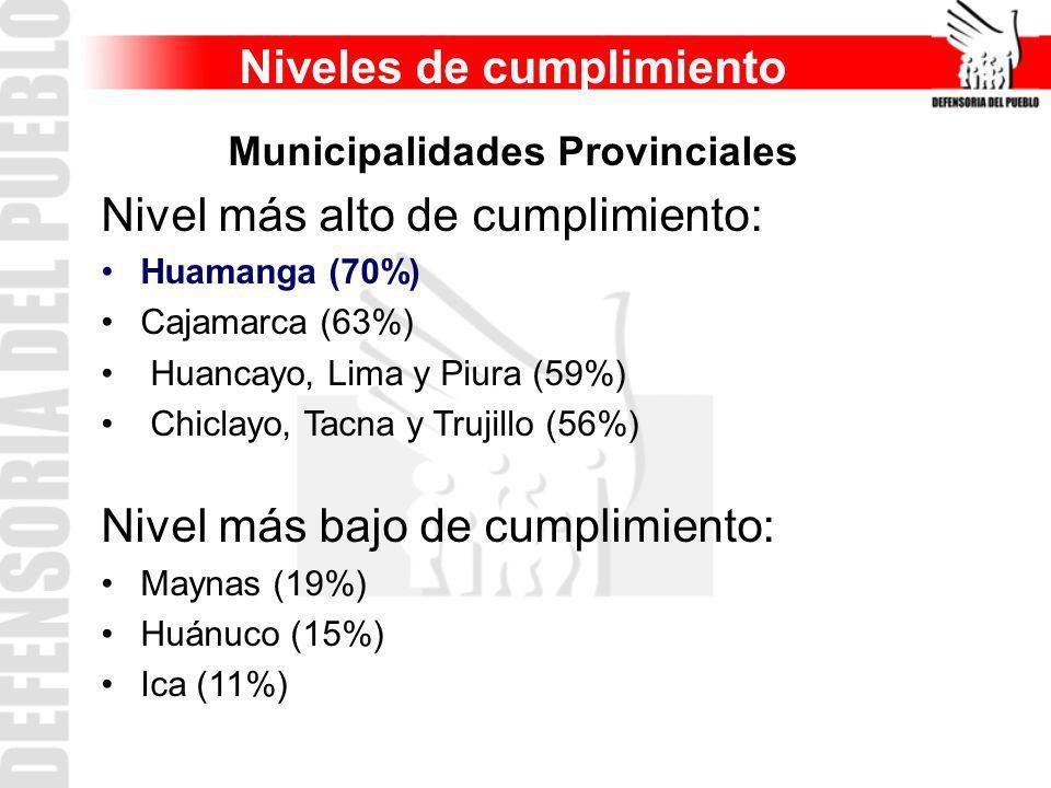 Niveles de cumplimiento Municipalidades Provinciales