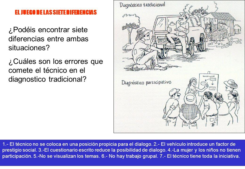 EL JUEGO DE LAS SIETE DIFERENCIAS