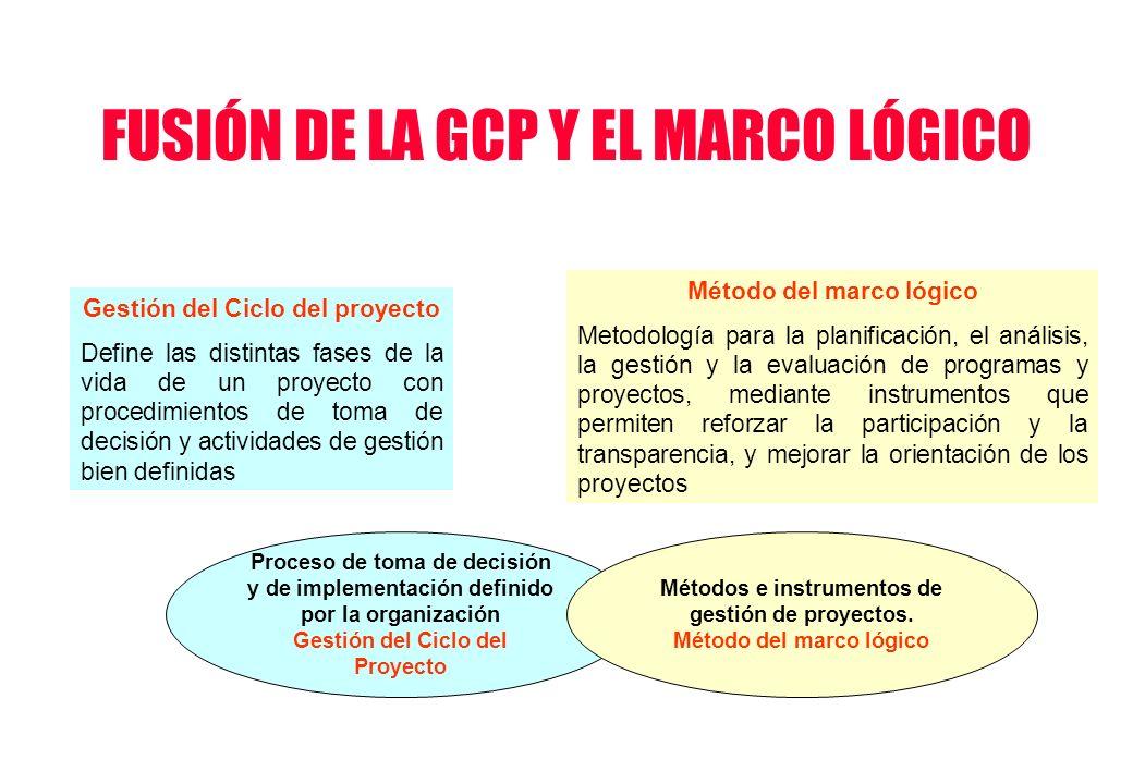 FUSIÓN DE LA GCP Y EL MARCO LÓGICO