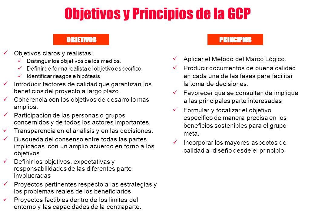 Objetivos y Principios de la GCP