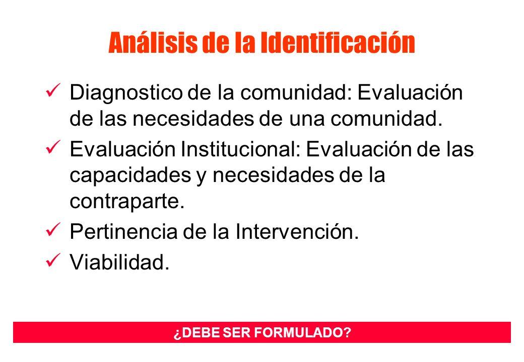 Análisis de la Identificación