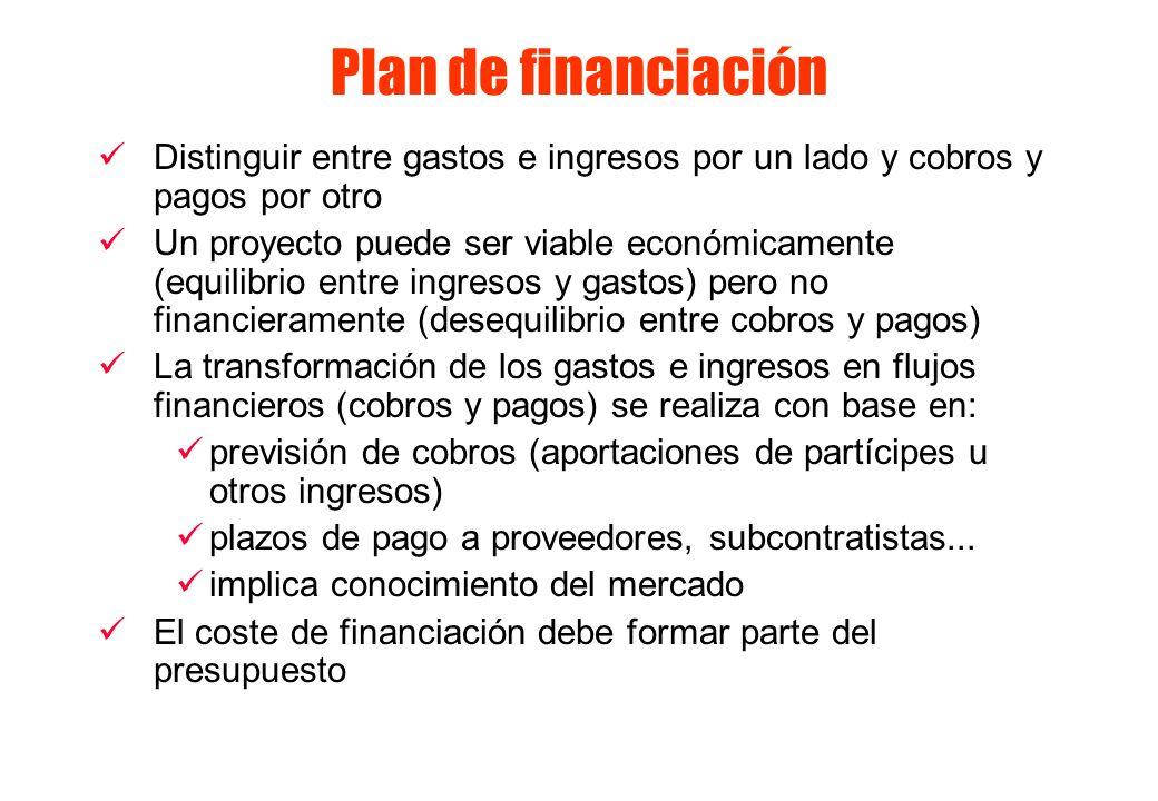 Plan de financiación Distinguir entre gastos e ingresos por un lado y cobros y pagos por otro.