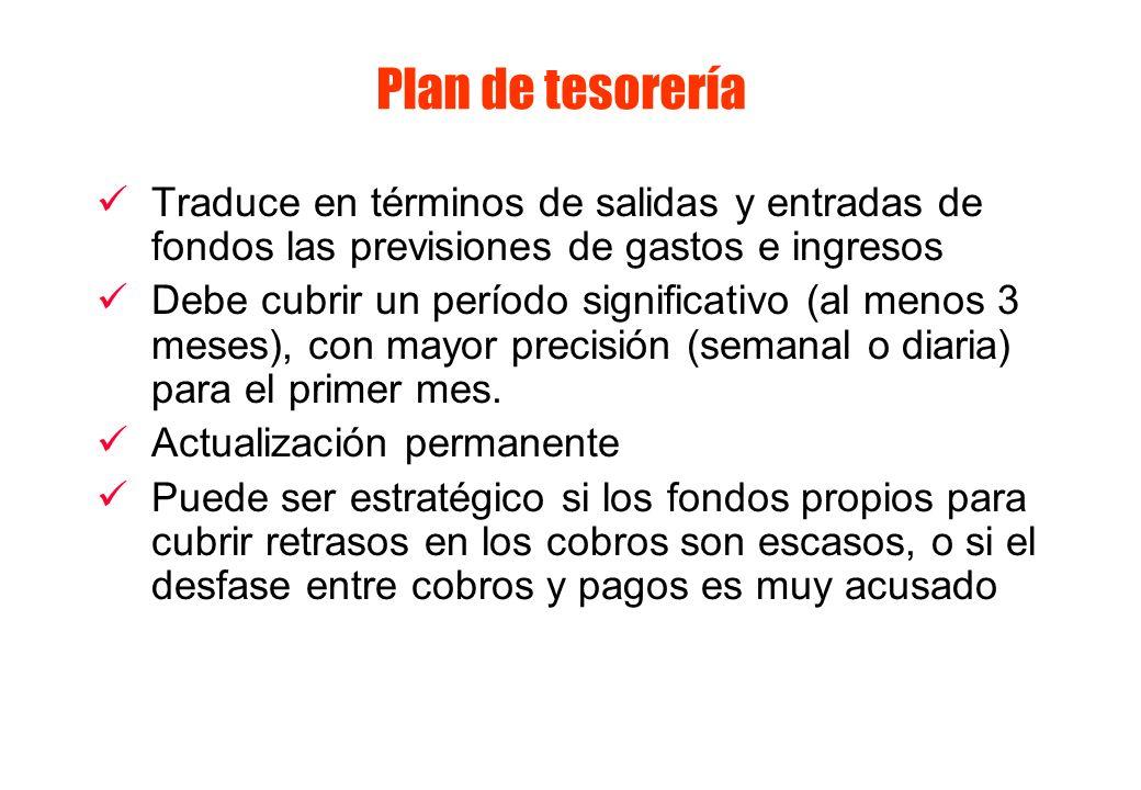 Plan de tesorería Traduce en términos de salidas y entradas de fondos las previsiones de gastos e ingresos.
