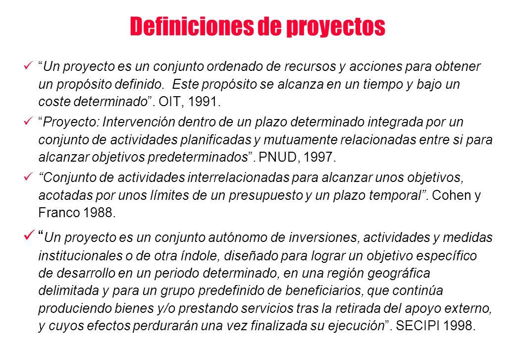 Definiciones de proyectos