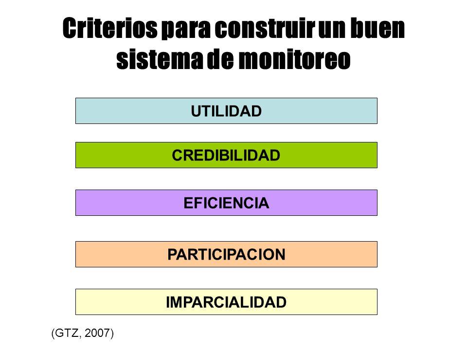 Criterios para construir un buen sistema de monitoreo