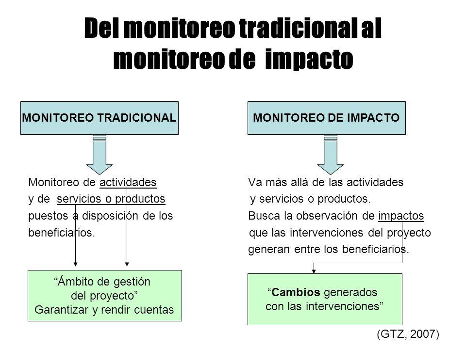 Del monitoreo tradicional al monitoreo de impacto