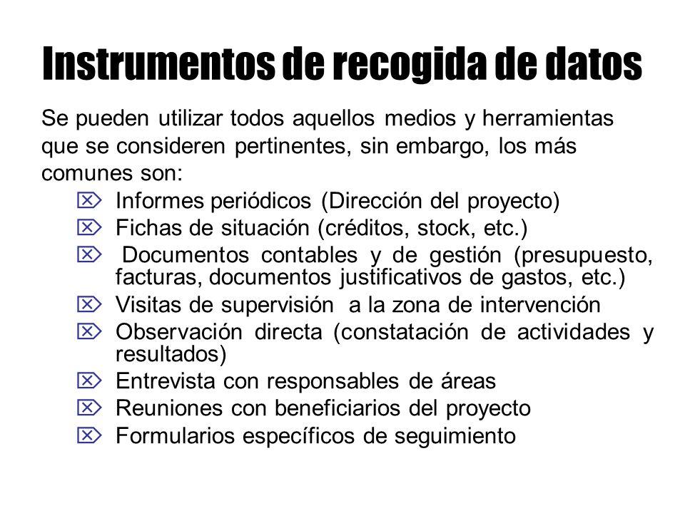 Instrumentos de recogida de datos