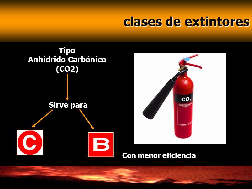 clases de extintores Tipo Anhídrido Carbónico (CO2) Sirve para