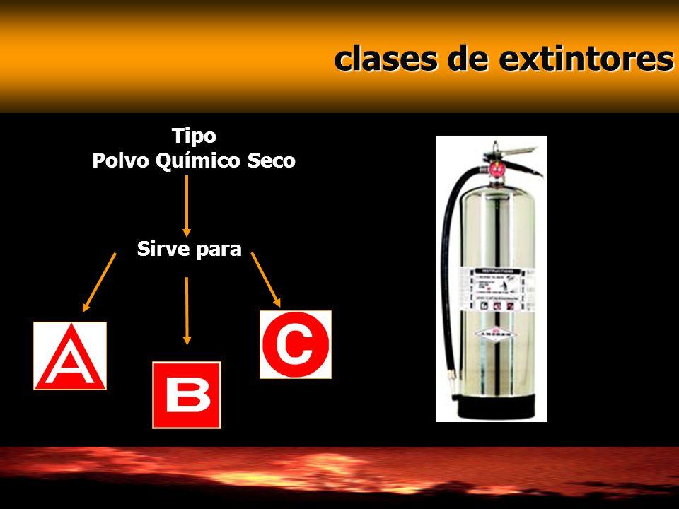 clases de extintores Tipo Polvo Químico Seco Sirve para