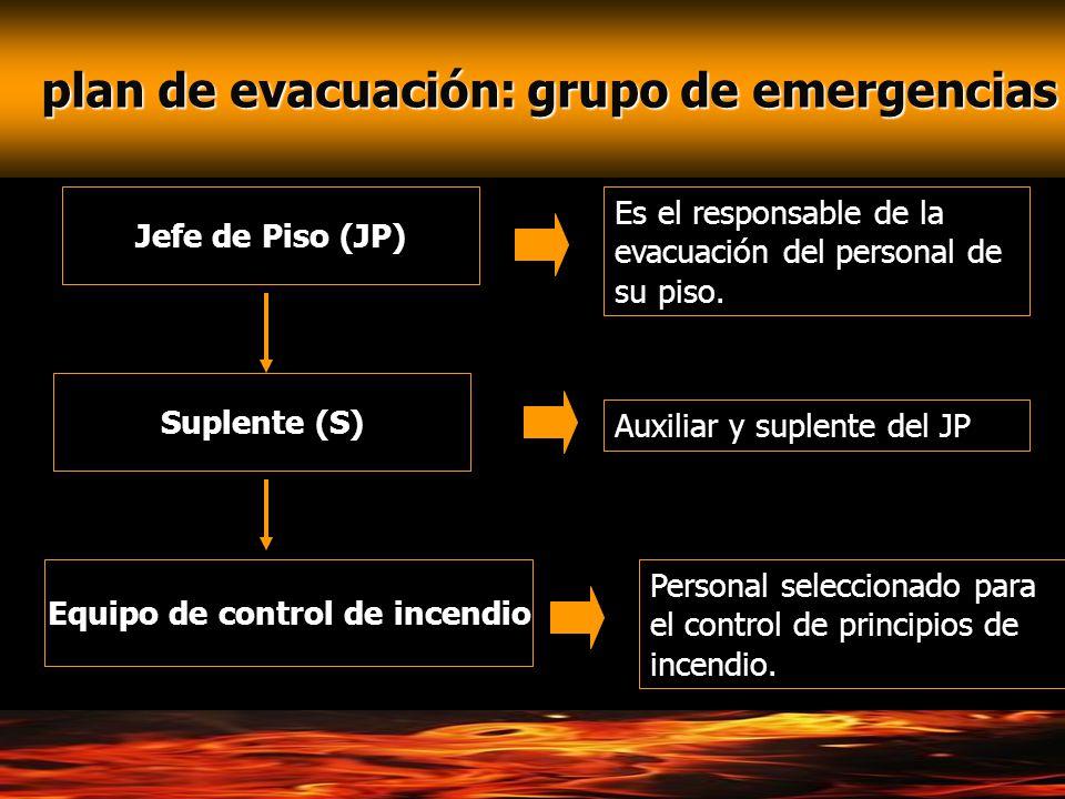 Equipo de control de incendio