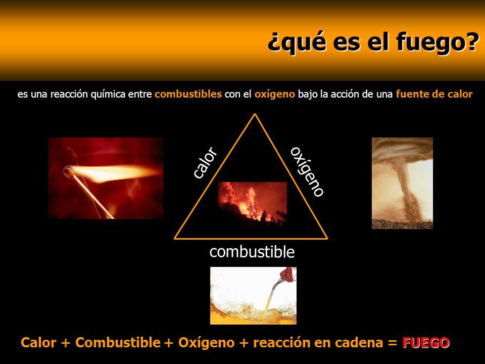 ¿qué es el fuego calor oxígeno combustible