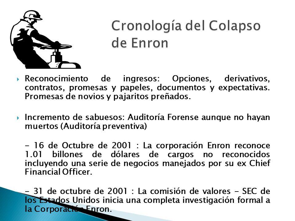 Cronología del Colapso de Enron